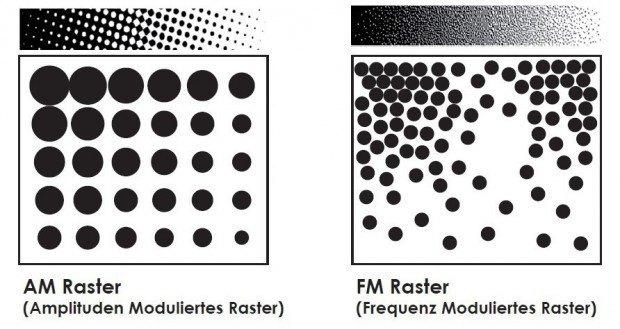 AM-Raster (links) und FM-Raster (rechts) im Vergleich, Buchdruck, Druckplatten, Druckplattenherstellung, Flexodruck, Tiefdruck