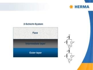 """Abbildung 2: Bei einem 2-Schicht-System muss die innere Klebstoff-Lage (""""intermediate layer"""") keine spezifische Haftung aufbauen, Etikett, Etikettenmaterial, Herma, Trägermaterial, Weiterverarbeitung"""