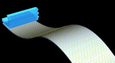 INM Nano-Materialien