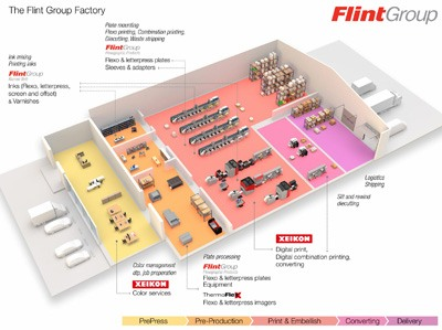 Flint Stand Labelexpo
