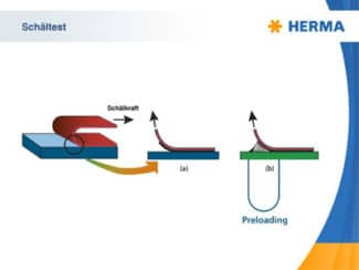 Herma Schältest
