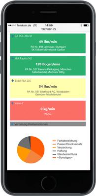Theuer C3 Mobile App
