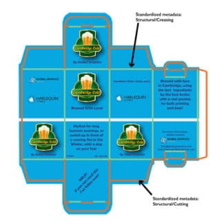 Individualisierung von Inhalten am Beispiel einer Verpackung (Quelle: Harlequin)