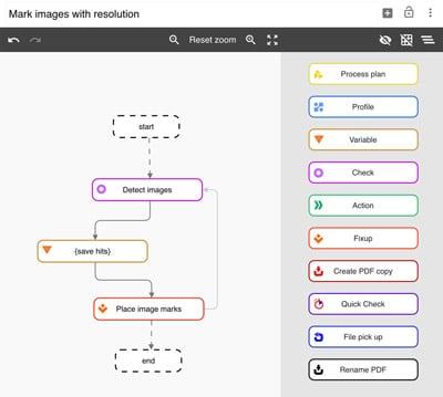Die neue Version der pdfToolbox bietet zahlreiche neue Features und Vereinfachungen
