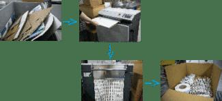 Umweltschutz durch Verzicht auf Einschweißen - Etikett.de macht's möglich