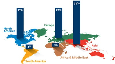 Der globale Release-Liner-Markt, aufgeteilt in die einzelnen Regionen (Quelle: AWA)