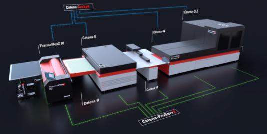 """Die vollautomatische Produktionslinie Catena+ besteht aus einem ThermoFlexX-Imager zur Bebilderung von Flexodruckplatten und den neu entwickelten Catena-Anlagenmodulen. Die Anlagen sind zum einen als Standalone-Lösung erhältlich, zum anderen sind die einzelnen Module """"frei"""" miteinander kombinierbar bis zur Endausbaustufe Catena+ (Quelle: Xeikon Prepress)"""