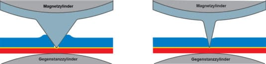Spilker bietet bedingt durch eine flexible Produktionstechnik individuelle Stanzblechausführungen an (Quelle: Spilker)