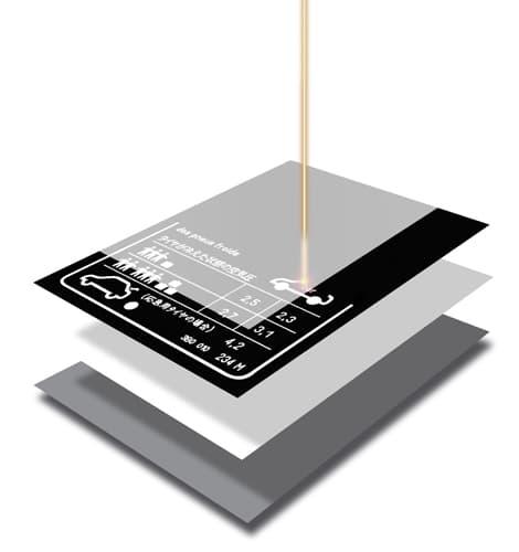 Die berührungslose Laser-Beschriftung findet im Inneren des Materialverbundes unter einem transparenten Schutzfilm statt. Der Beschriftungsprozess ist dadurch emissionsfrei und die Typenschilder besonders kratzfest und widerstandsfähig (Quelle: Schreiner Group)