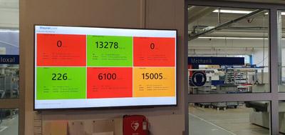 Das Dashboard auf einem zentralen Monitor zeigt allen Beteiligten den Stand der Technik (Quelle: theurer.com)