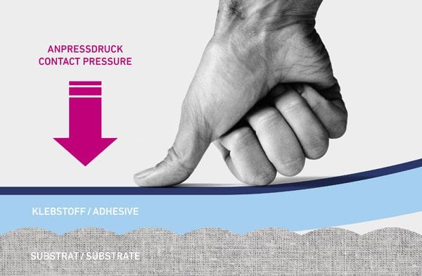 Haftklebstoffe benötigen für gute Anfangshaftung ausreichend Druck beim Applizieren (Quelle: VPF)
