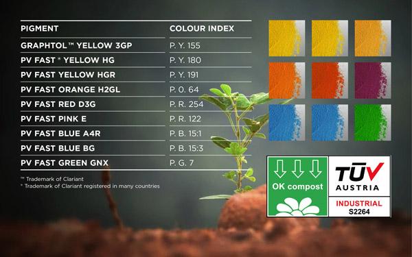 Die neun ausgewählten organischen Pigmente von Clariant, die mit dem OK compost Industrial-Label zertifiziert sind. (Quelle: Clariant/TÜV Austria)